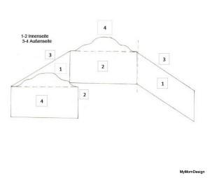 MyMomDesign_Design_Studio_Zeichnung (13)