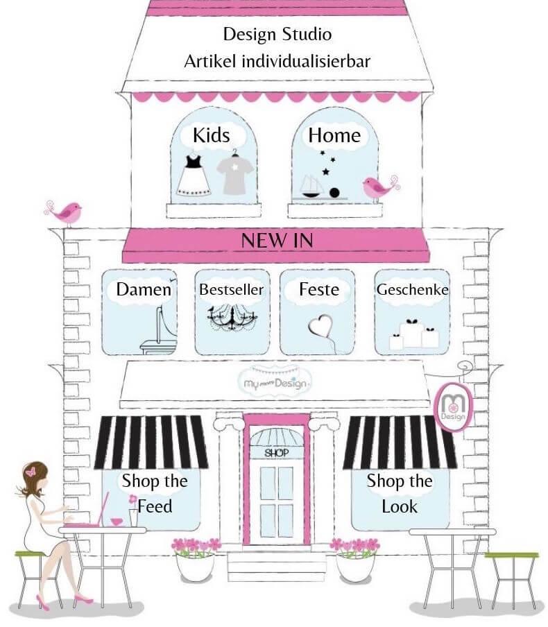 Haus mit Links zu den einzelnen Kategorien in mymomdesign